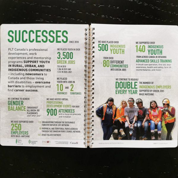 2020 Annual Report page with list of successes