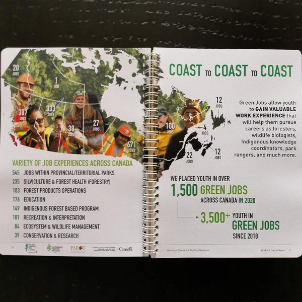 2020 Annual Report page with number of job placements across Canada